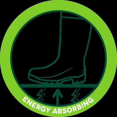 Energy Absorbing
